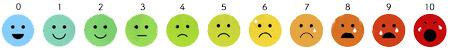 怒りの表情をアイコンで10段階に表したイラスト